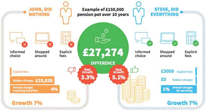 UK Pensions for Expats