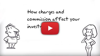 Good Investment Returns Hurdles Video Image